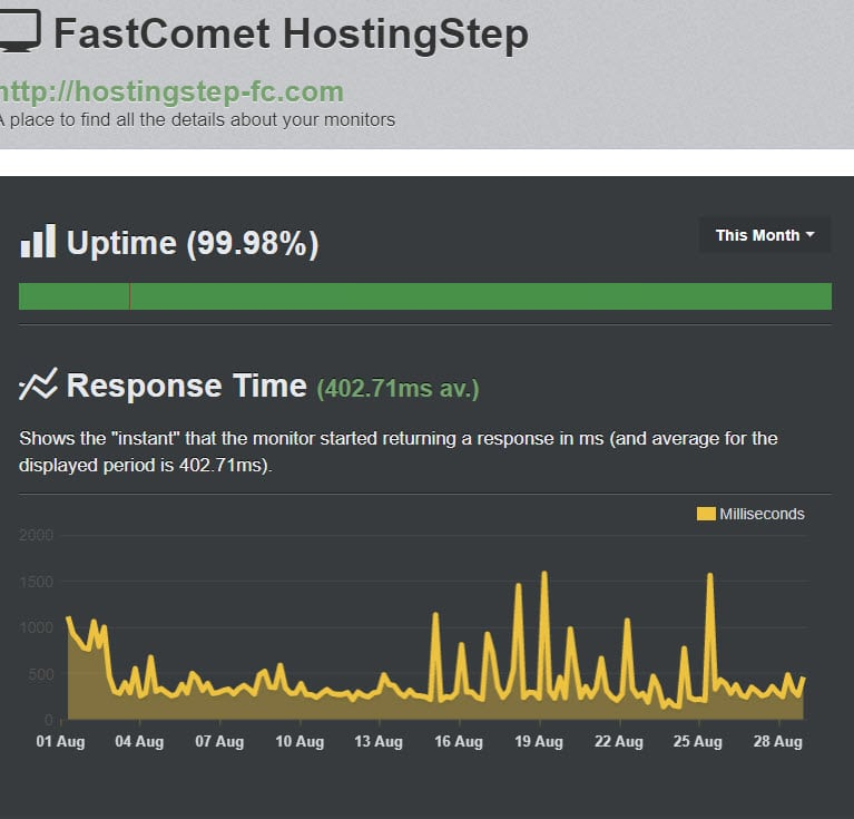 FastComet Vs A2 Hosting Compared (2019) 2