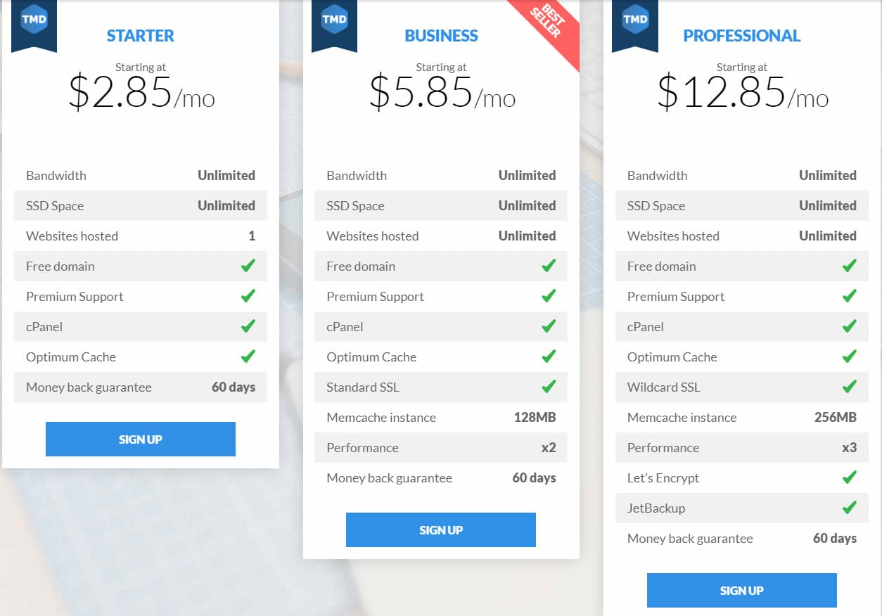 BlueHost Alternatives With Cheap Pricing & Better Speed 5