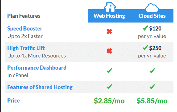 TMDHosting Reviews 2019 9