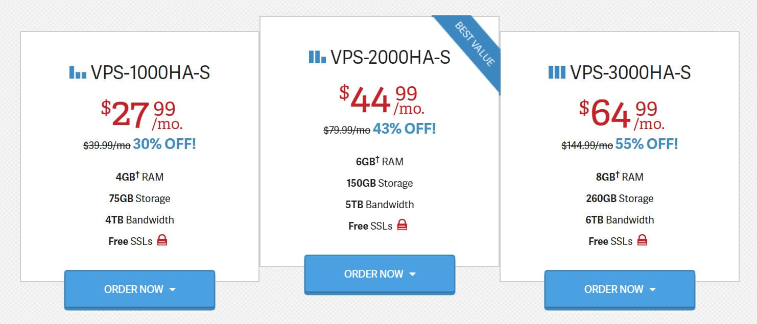 6 Cheapest VPS Hosting With cPanel/WHM of 2019 8